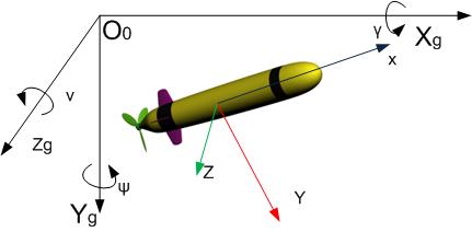 sistema-koordinat