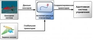 planirovshhik