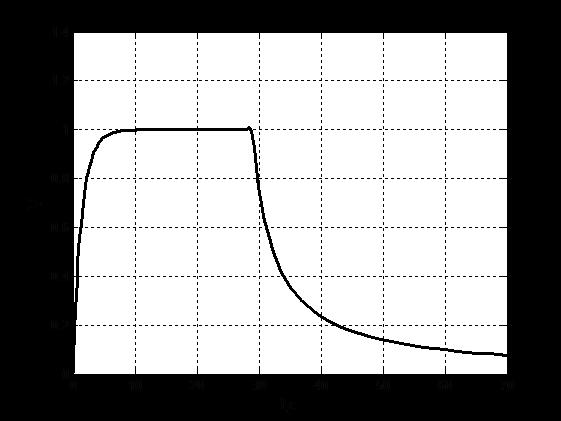 pos-velocity