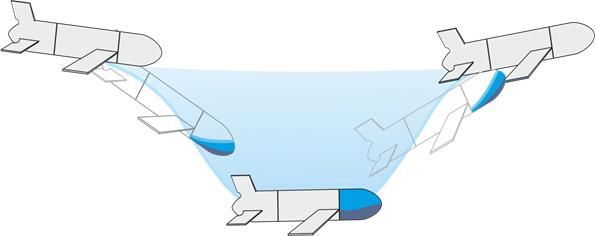 Траектория движения подводного глайдера